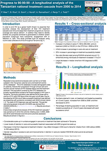 Preview of informational poster - Progress to 90:90:90 - A longitudinal analysis of the Tanzanian national treatment cascade from 2006 to 2014